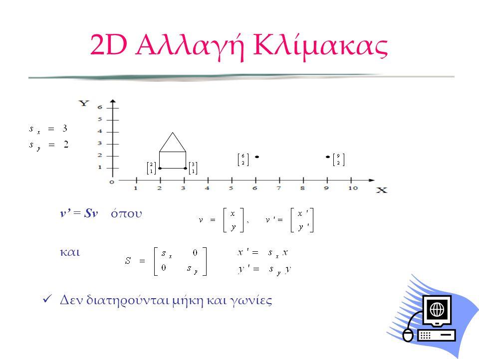2D Αλλαγή Κλίμακας v' = Sv όπου και Δεν διατηρούνται μήκη και γωνίες