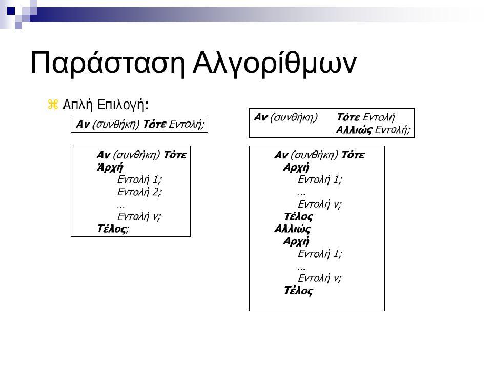 Παράσταση Αλγορίθμων