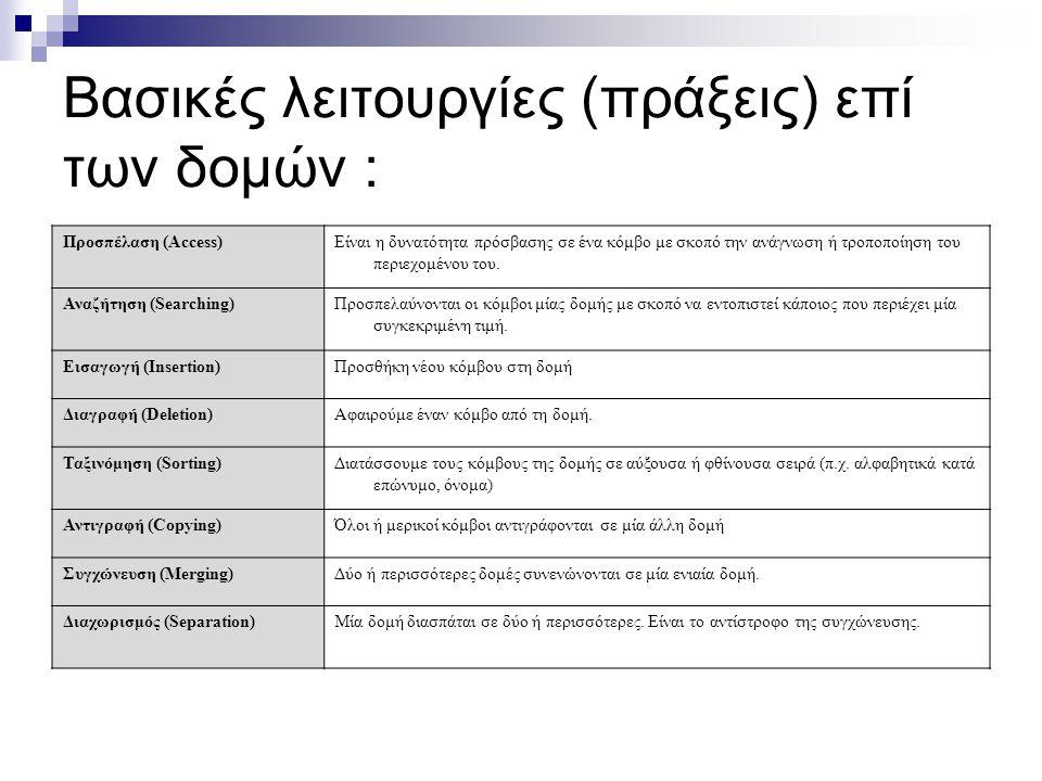 Βασικές λειτουργίες (πράξεις) επί των δομών :