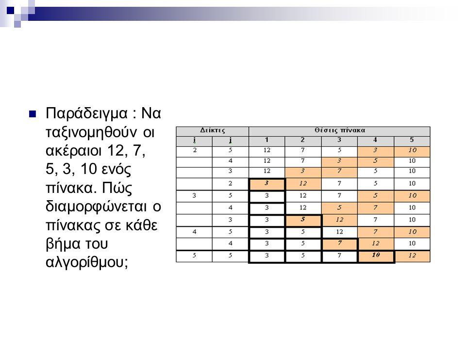 Παράδειγμα : Να ταξινομηθούν οι ακέραιοι 12, 7, 5, 3, 10 ενός πίνακα