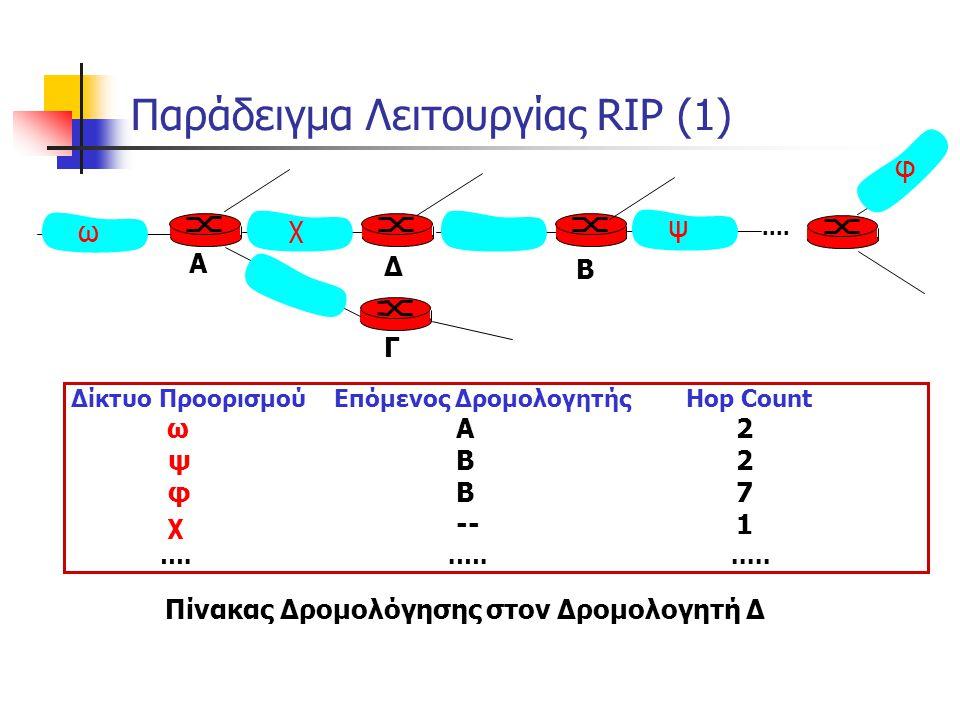 Παράδειγμα Λειτουργίας RIP (1)
