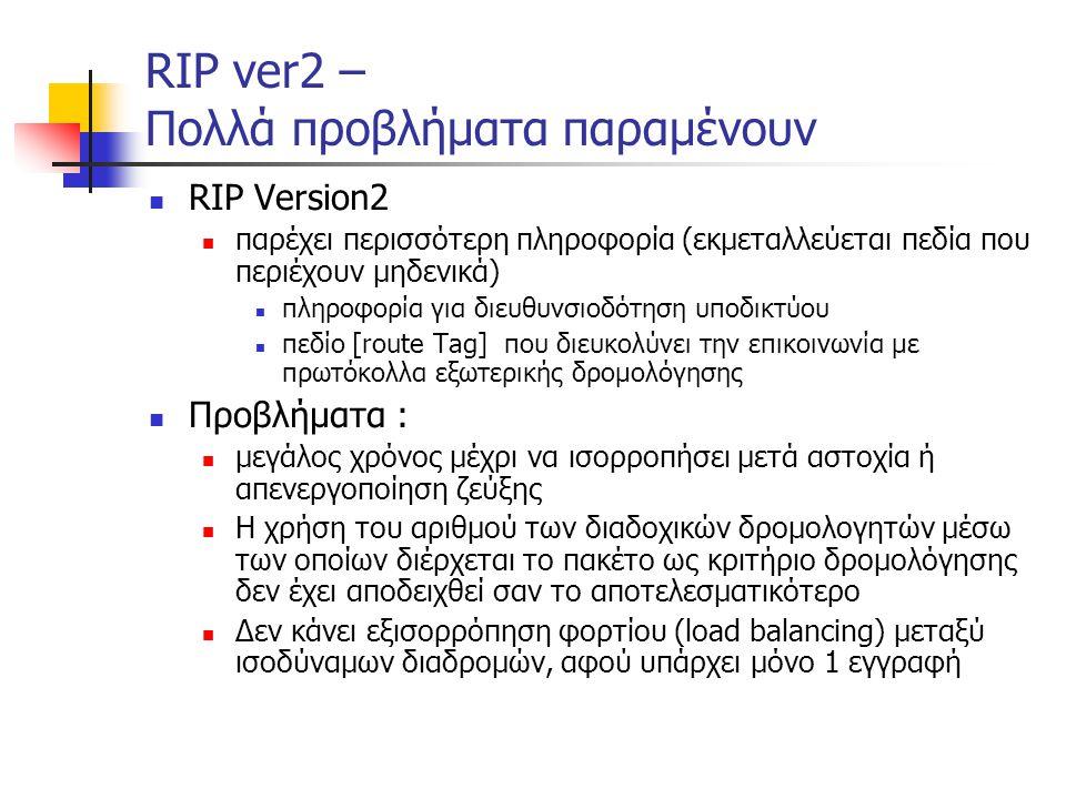 RIP ver2 – Πολλά προβλήματα παραμένουν