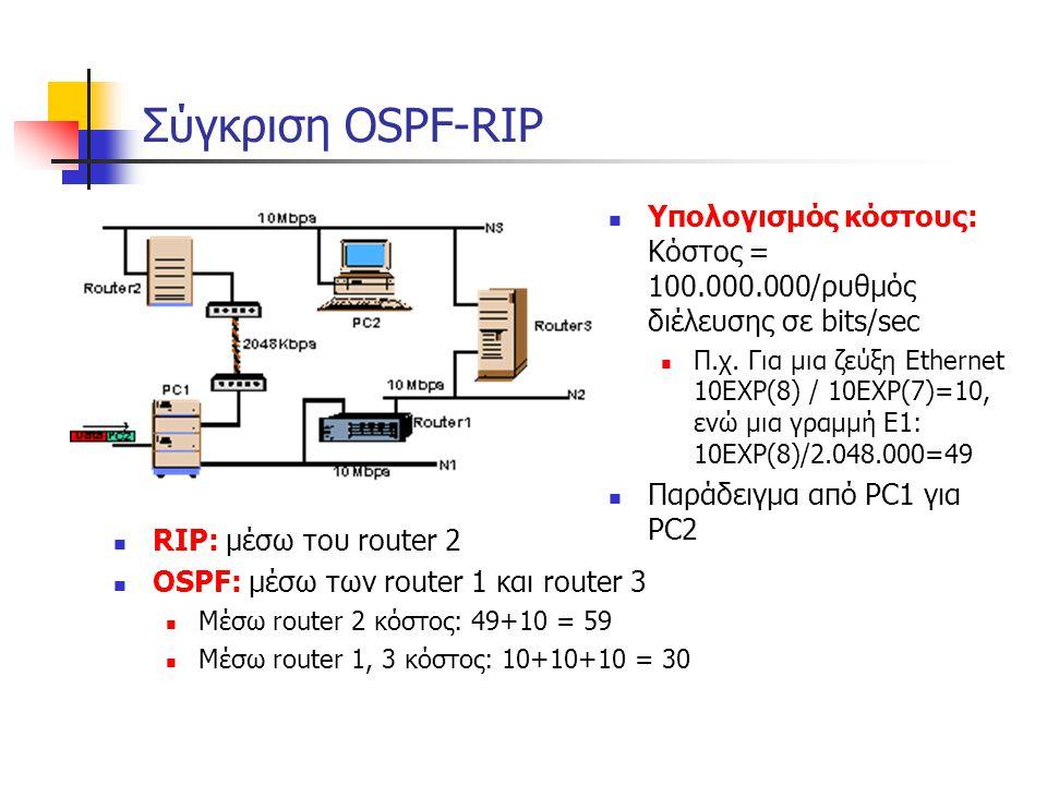 Σύγκριση OSPF-RIP Υπολογισμός κόστους: Κόστος = 100.000.000/ρυθμός διέλευσης σε bits/sec.