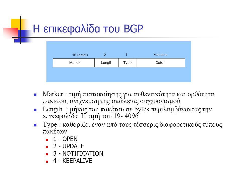 Η επικεφαλίδα του BGP Marker : τιμή πιστοποίησης για αυθεντικότητα και ορθότητα πακέτου, ανίχνευση της απώλειας συγχρονισμού.