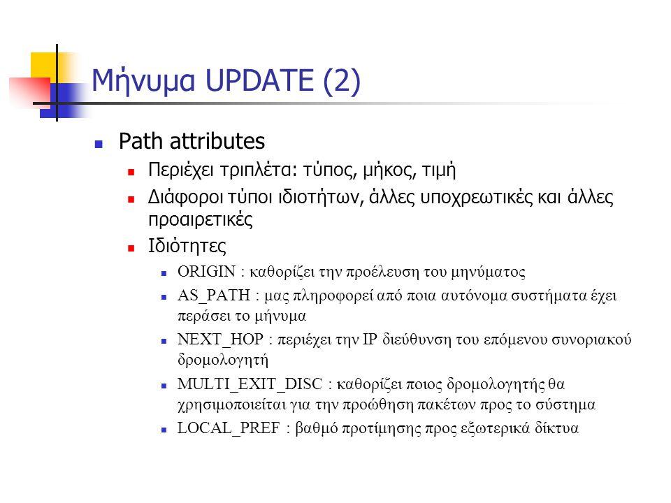 Μήνυμα UPDATE (2) Path attributes