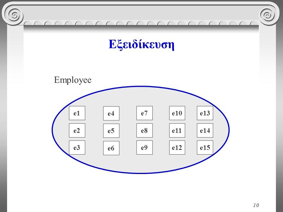 Εξειδίκευση Employee e1 e4 e7 e10 e13 e2 e5 e8 e11 e14 e3 e6 e9 e12