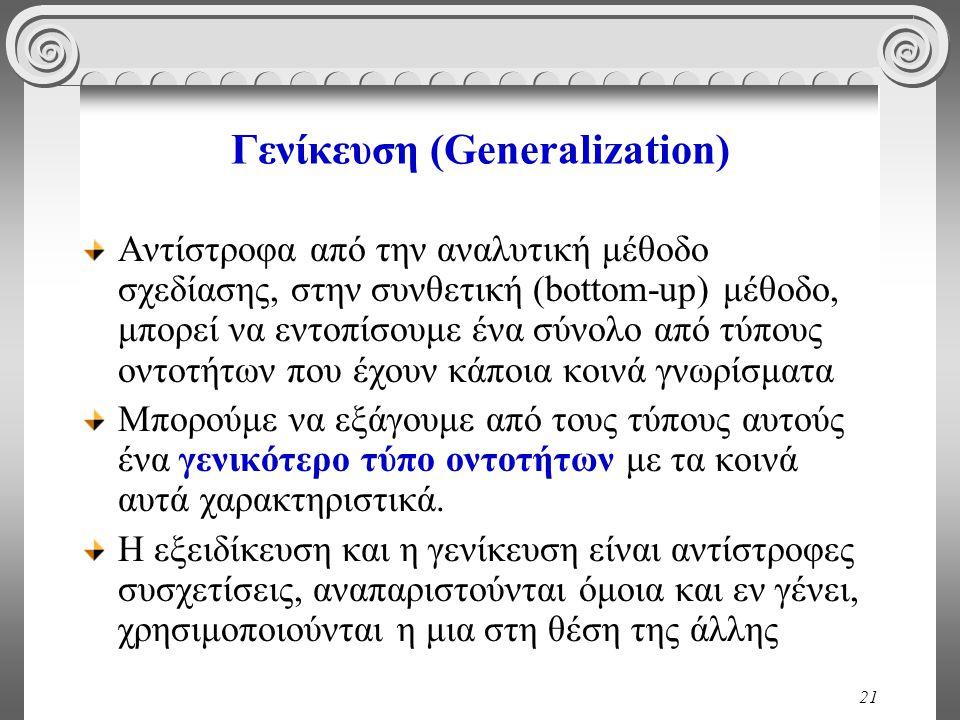 Γενίκευση (Generalization)