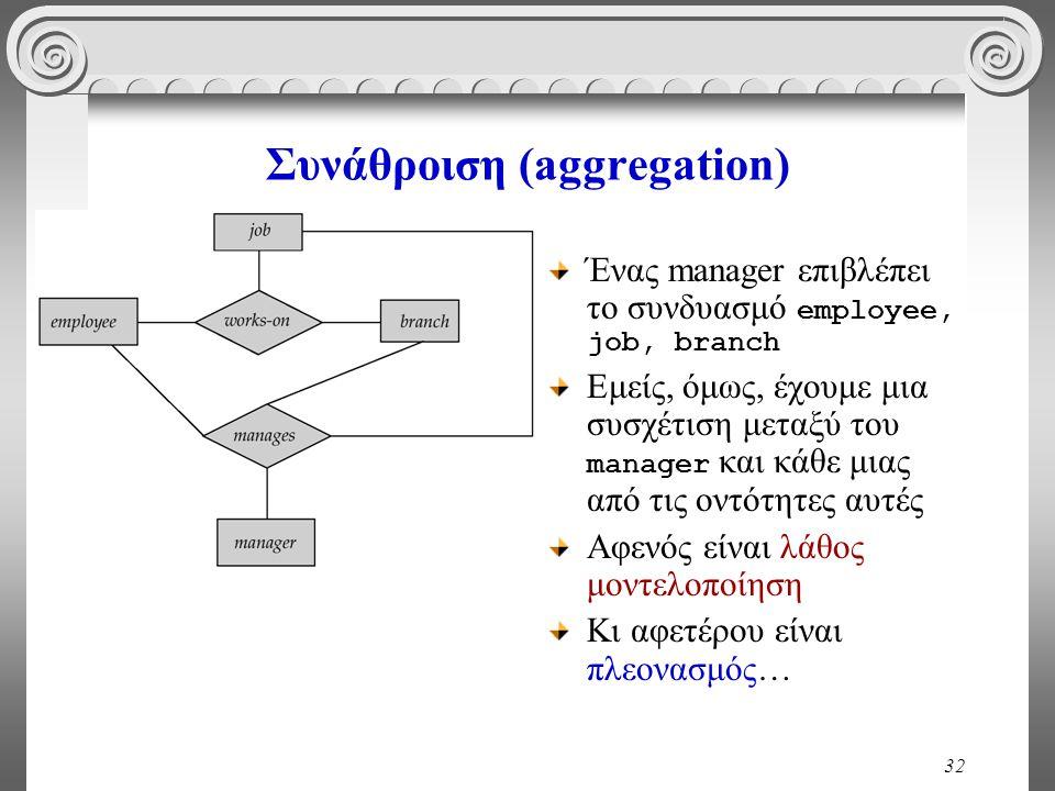 Συνάθροιση (aggregation)