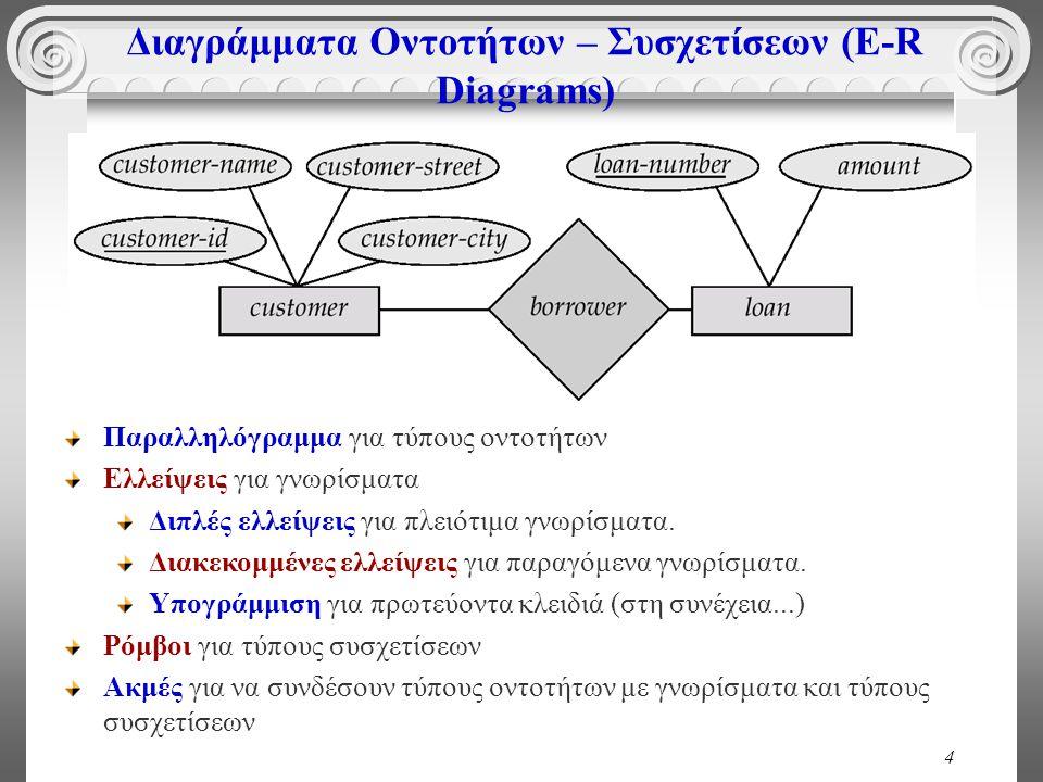 Διαγράμματα Οντοτήτων – Συσχετίσεων (E-R Diagrams)