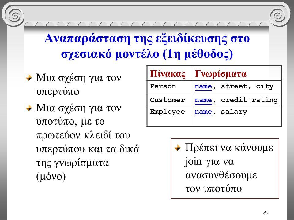 Αναπαράσταση της εξειδίκευσης στο σχεσιακό μοντέλο (1η μέθοδος)