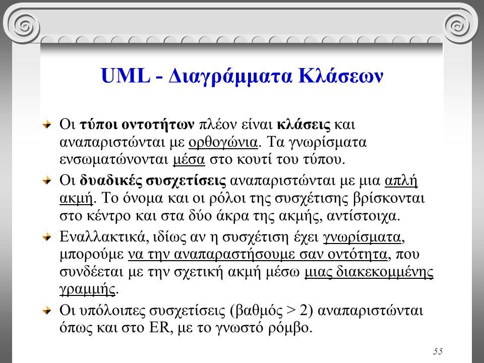 UML - Διαγράμματα Κλάσεων