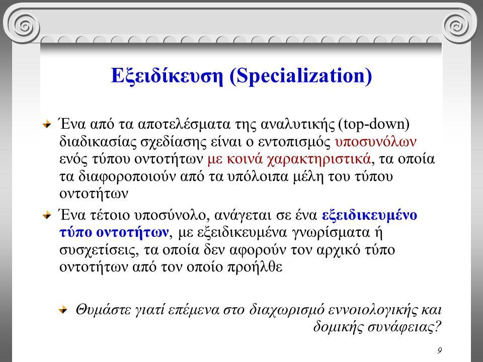 Εξειδίκευση (Specialization)