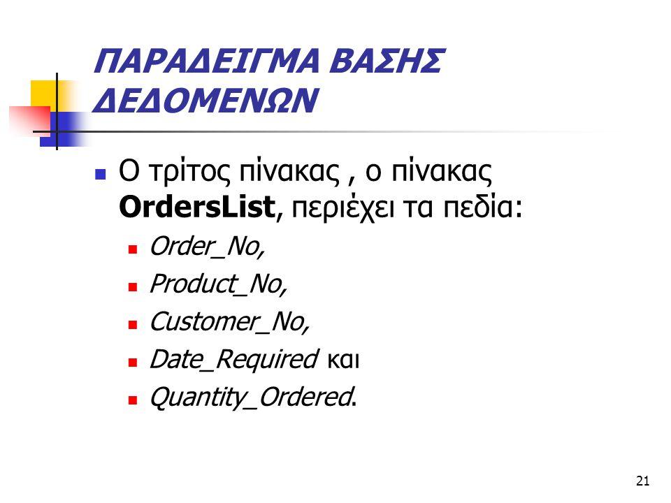 ΠΑΡΑΔΕΙΓΜΑ ΒΑΣΗΣ ΔΕΔΟΜΕΝΩΝ