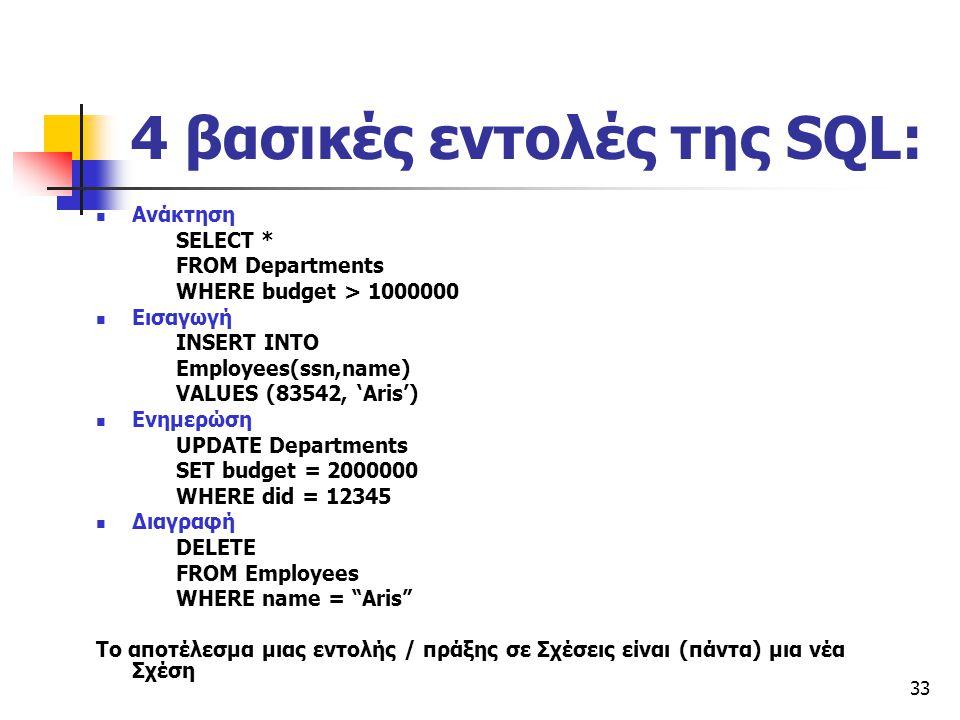 4 βασικές εντολές της SQL: