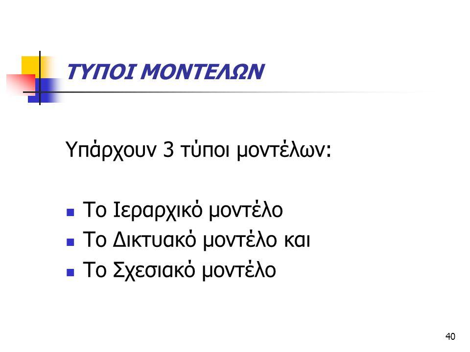 ΤΥΠΟΙ ΜΟΝΤΕΛΩΝ Υπάρχουν 3 τύποι μοντέλων: Το Ιεραρχικό μοντέλο.