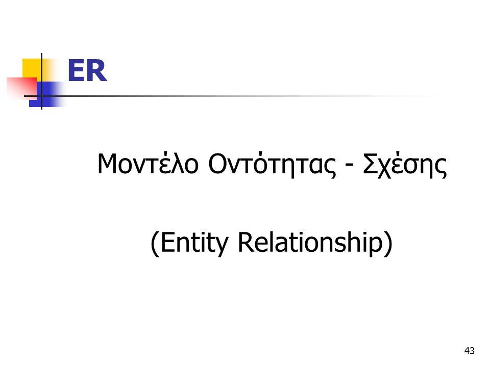ER Μοντέλο Οντότητας - Σχέσης (Entity Relationship)