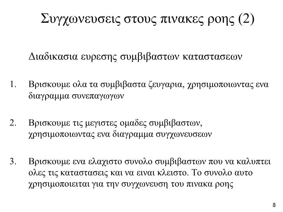 Συγχωνευσεις στους πινακες ροης (2)