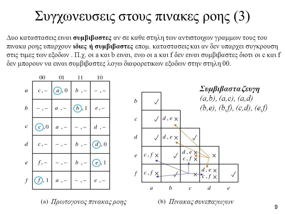 Συγχωνευσεις στους πινακες ροης (3)