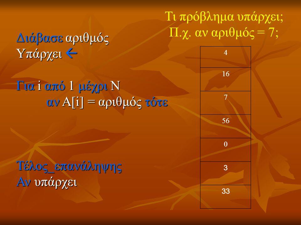 Τι πρόβλημα υπάρχει; Π.χ. αν αριθμός = 7;