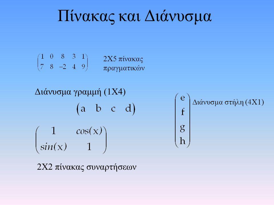 Πίνακας και Διάνυσμα Διάνυσμα γραμμή (1Χ4) 2Χ2 πίνακας συναρτήσεων