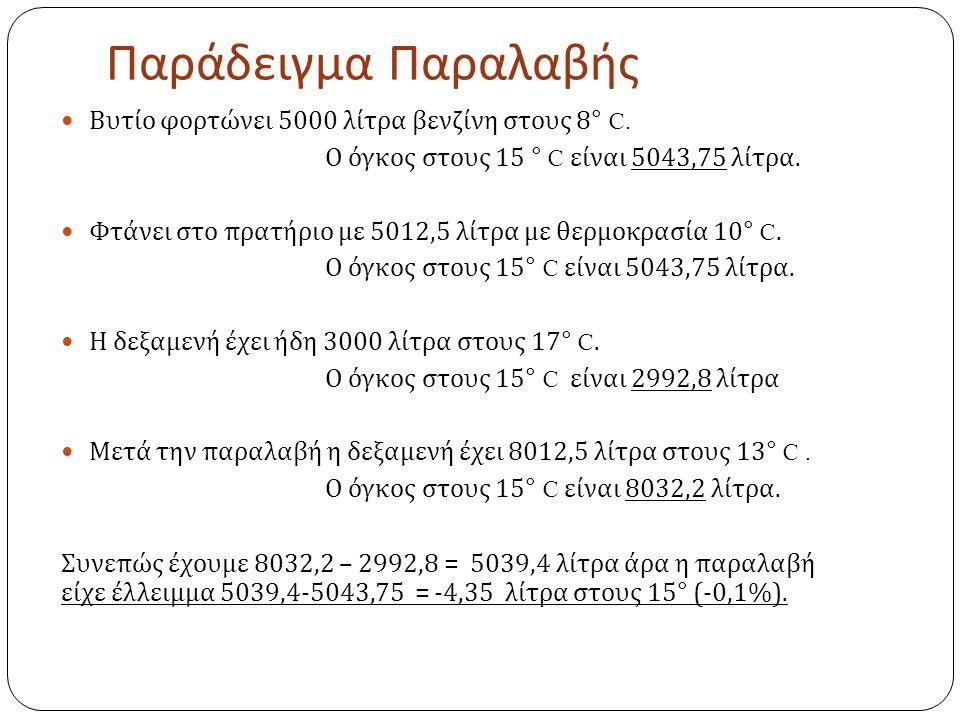Παράδειγμα Παραλαβής Βυτίο φορτώνει 5000 λίτρα βενζίνη στους 8° C.
