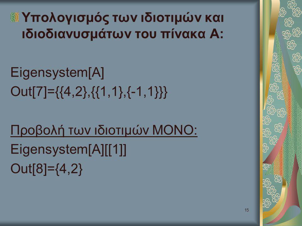 Υπολογισμός των ιδιοτιμών και ιδιοδιανυσμάτων του πίνακα Α: