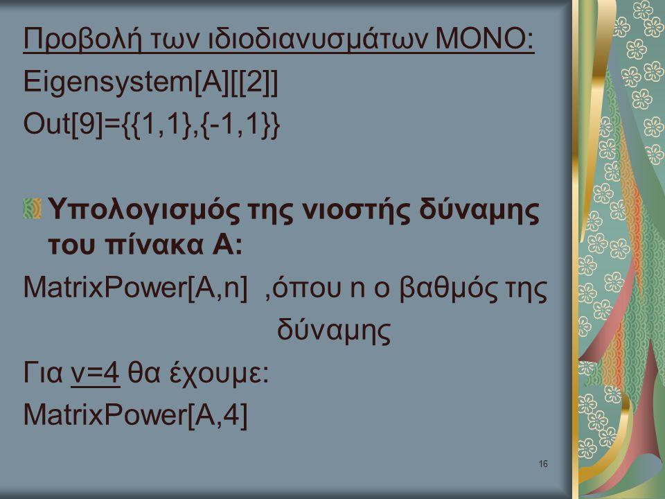 Προβολή των ιδιοδιανυσμάτων ΜΟΝΟ:
