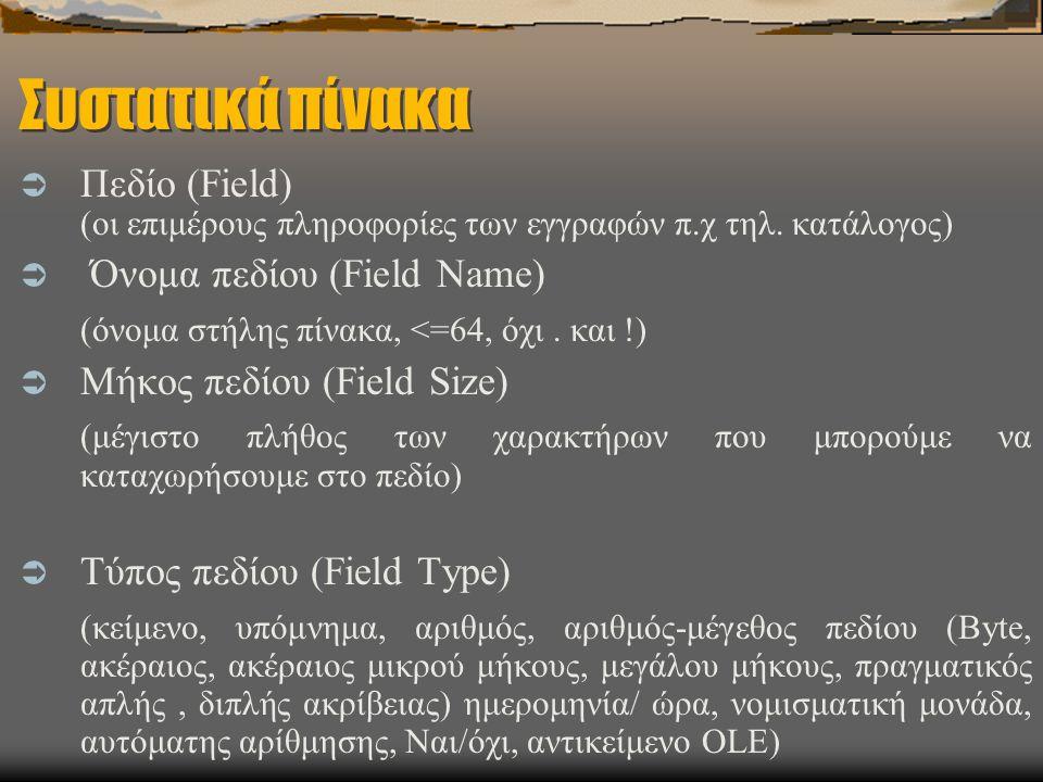 Συστατικά πίνακα Πεδίο (Field) Όνομα πεδίου (Field Name)