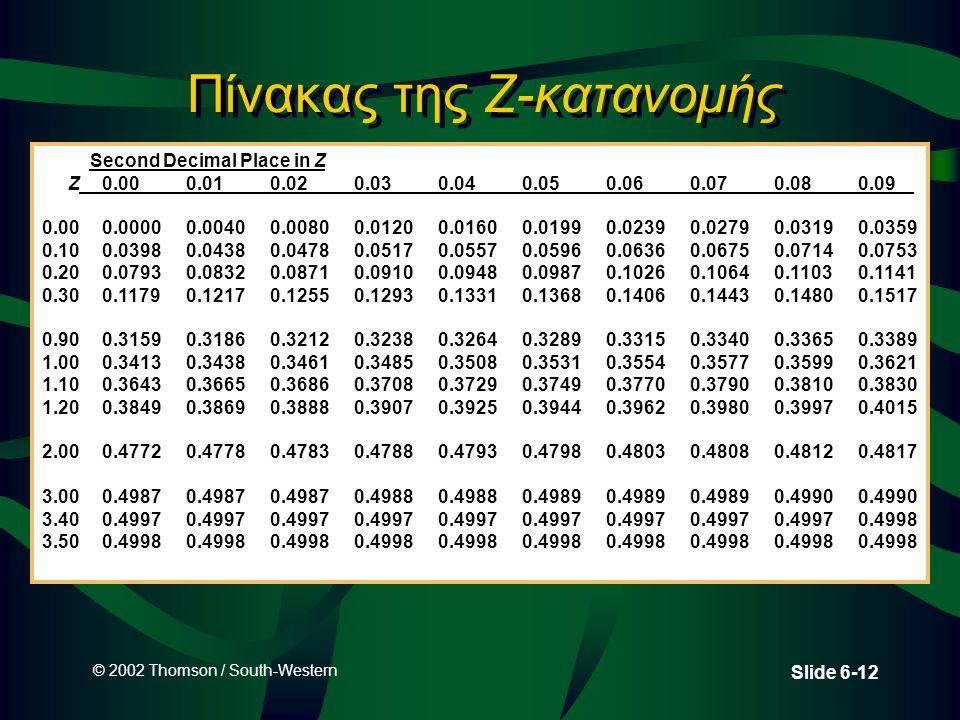 Πίνακας της Z-κατανομής