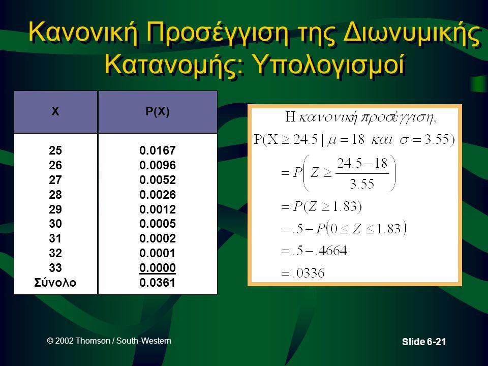 Κανονική Προσέγγιση της Διωνυμικής Κατανομής: Υπολογισμοί