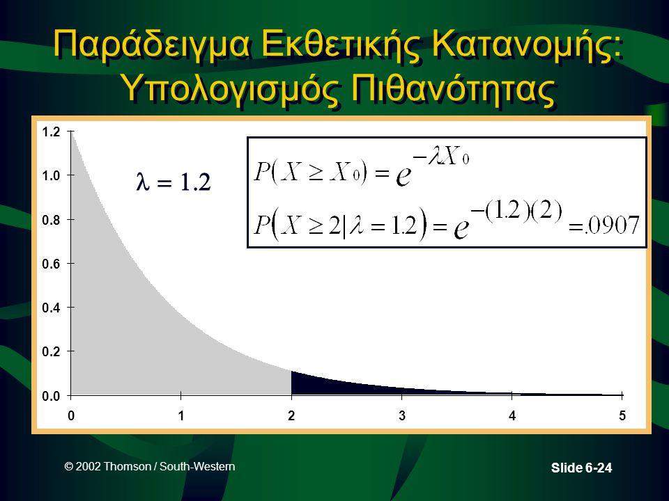 Παράδειγμα Εκθετικής Κατανομής: Υπολογισμός Πιθανότητας