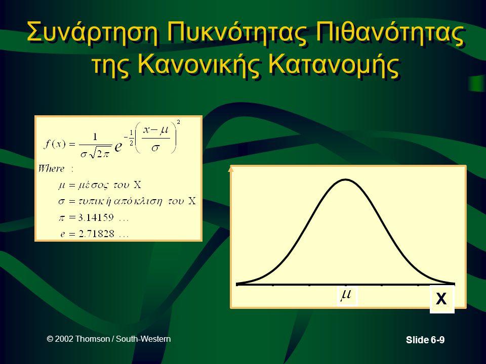 Συνάρτηση Πυκνότητας Πιθανότητας της Κανονικής Κατανομής