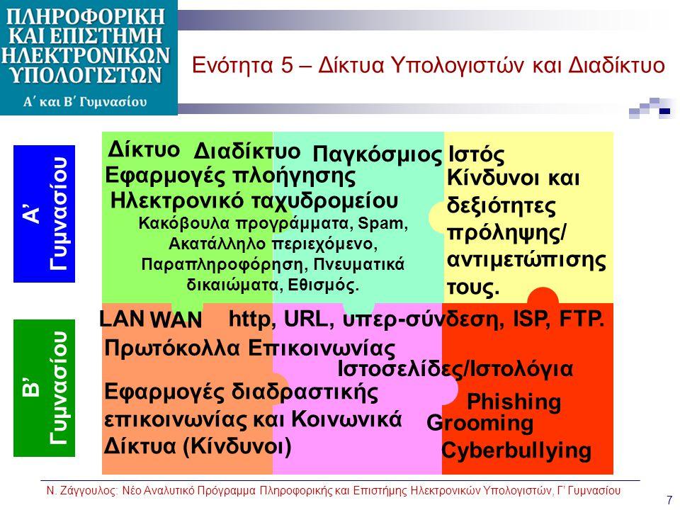 Ενότητα 5 – Δίκτυα Υπολογιστών και Διαδίκτυο