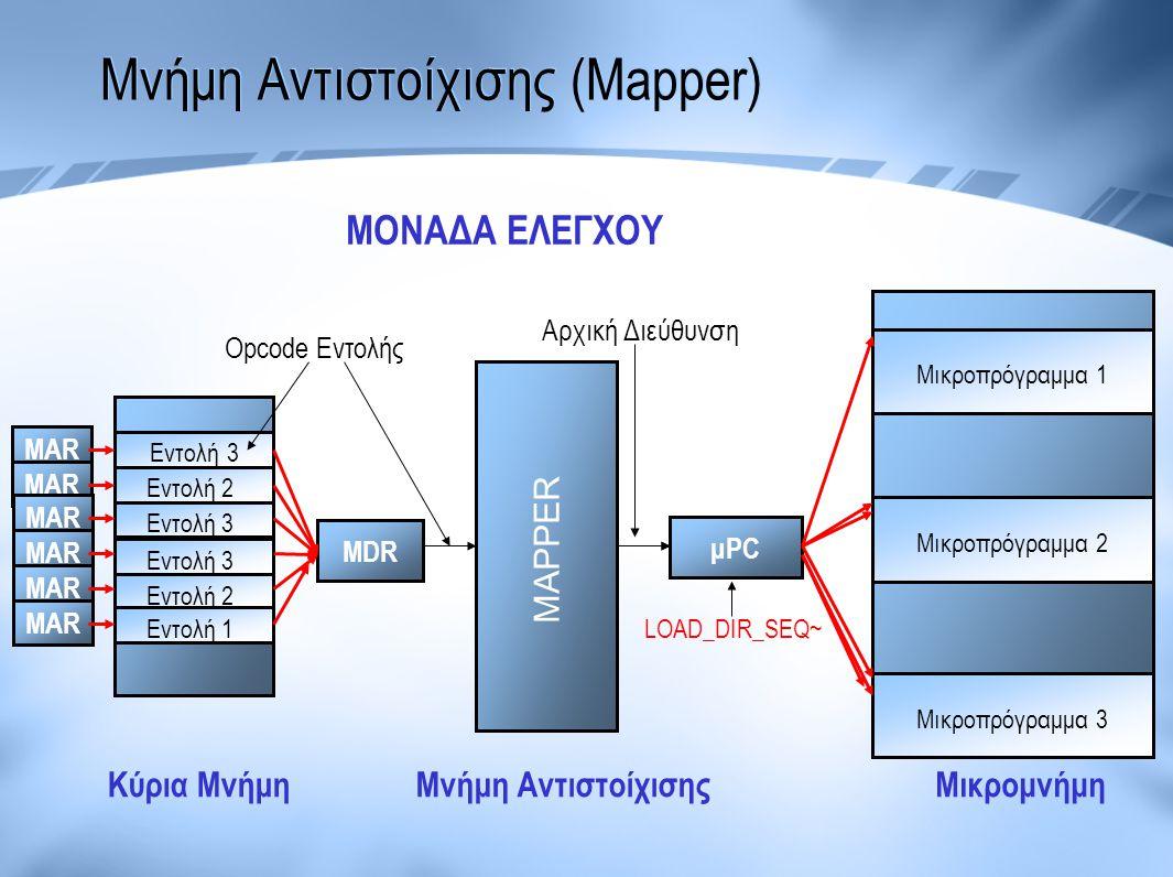 Μνήμη Αντιστοίχισης (Mapper)