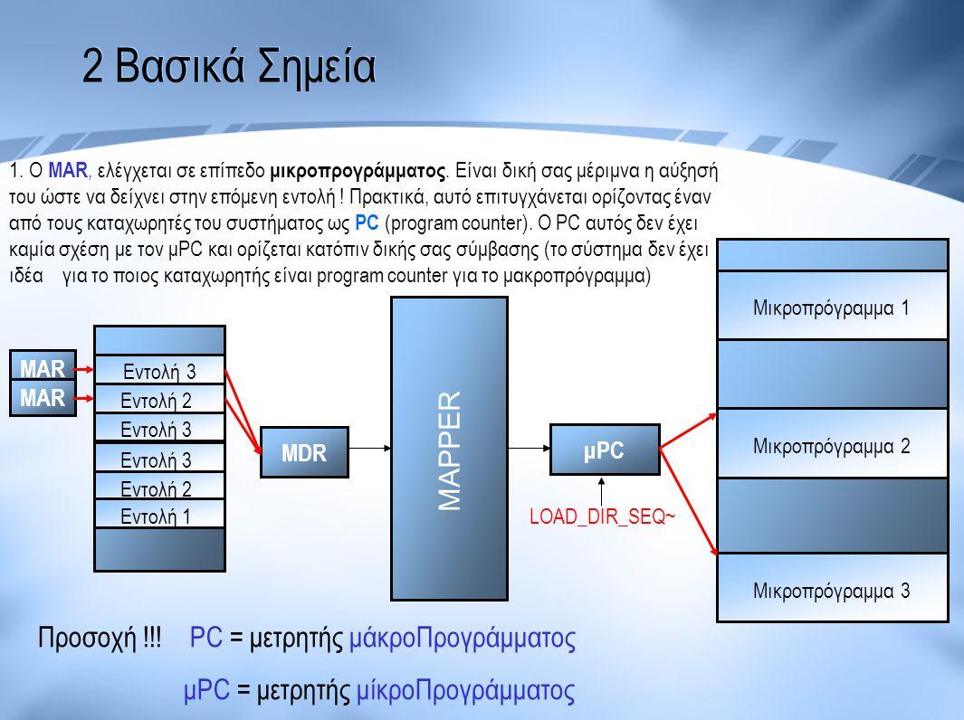 2 Βασικά Σημεία MAPPER Προσοχή !!! PC = μετρητής μάκροΠρογράμματος