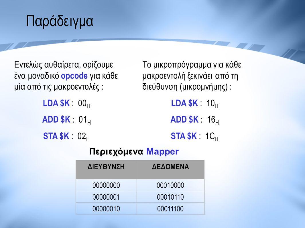 Παράδειγμα Εντελώς αυθαίρετα, ορίζουμε ένα μοναδικό opcode για κάθε μία από τις μακροεντολές : LDA $K : 00H.