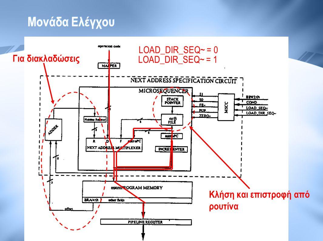 Μονάδα Ελέγχου LOAD_DIR_SEQ~ = 0 Για διακλαδώσεις LOAD_DIR_SEQ~ = 1