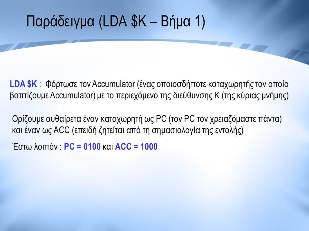 Παράδειγμα (LDA $K – Βήμα 1)