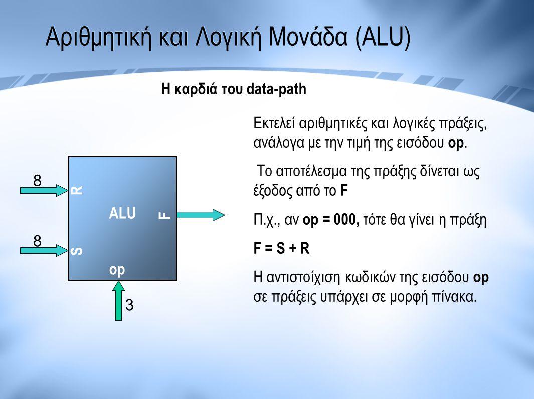 Αριθμητική και Λογική Μονάδα (ALU)