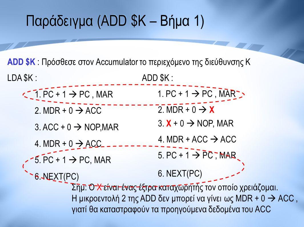 Παράδειγμα (ADD $K – Βήμα 1)