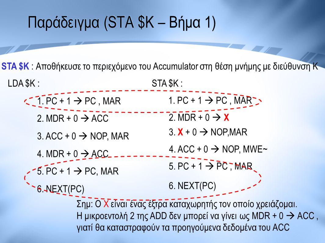 Παράδειγμα (STA $K – Βήμα 1)