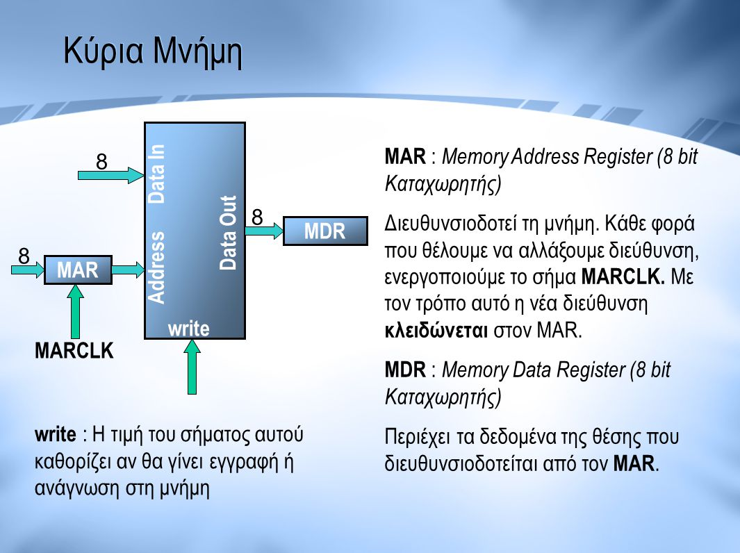 Κύρια Μνήμη MAR : Memory Address Register (8 bit Καταχωρητής)