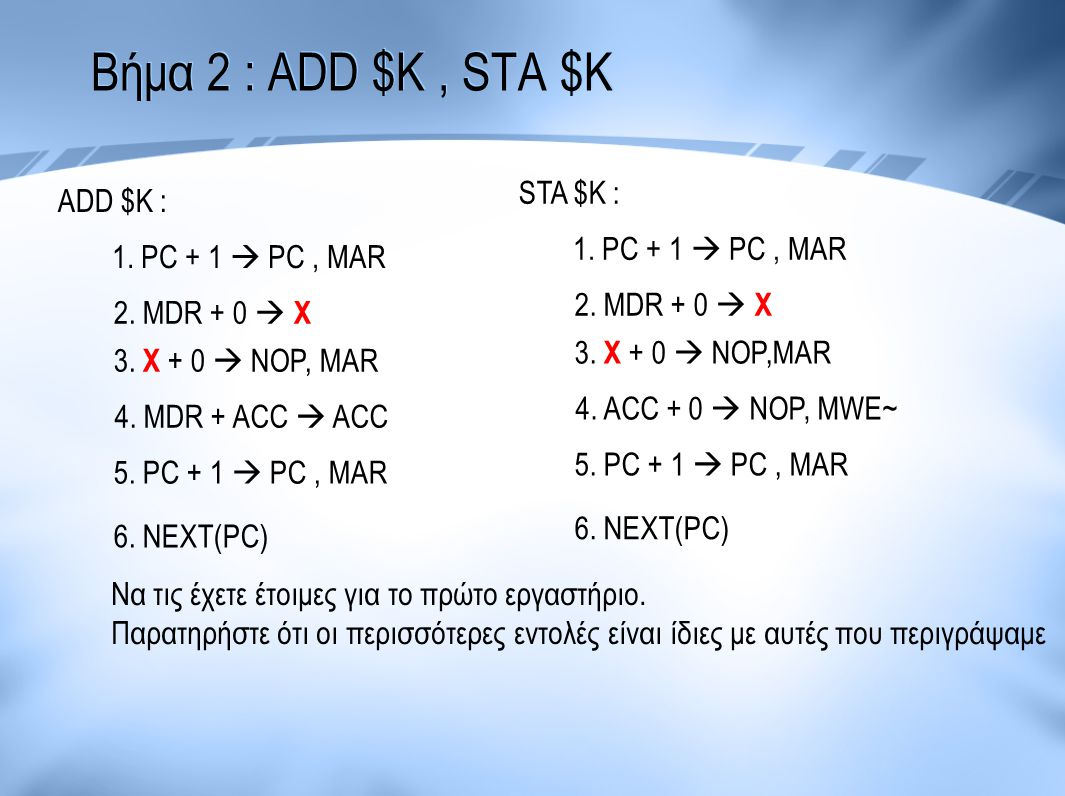 Βήμα 2 : ADD $K , STA $K STA $K : ADD $K : 1. PC + 1  PC , MAR