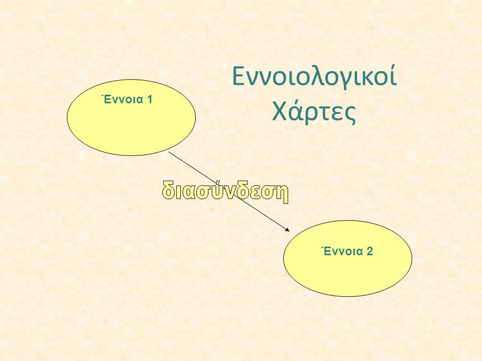 Εννοιολογικοί Χάρτες Έννοια 1 διασύνδεση Έννοια 2