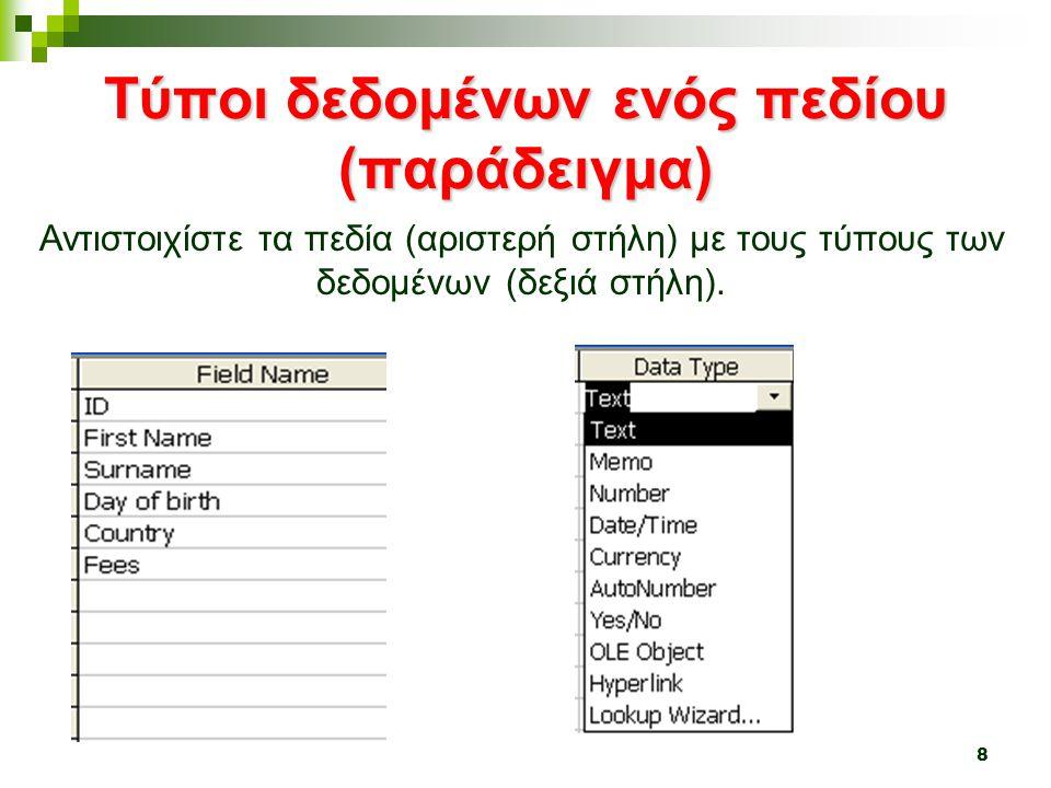 Τύποι δεδομένων ενός πεδίου (παράδειγμα)