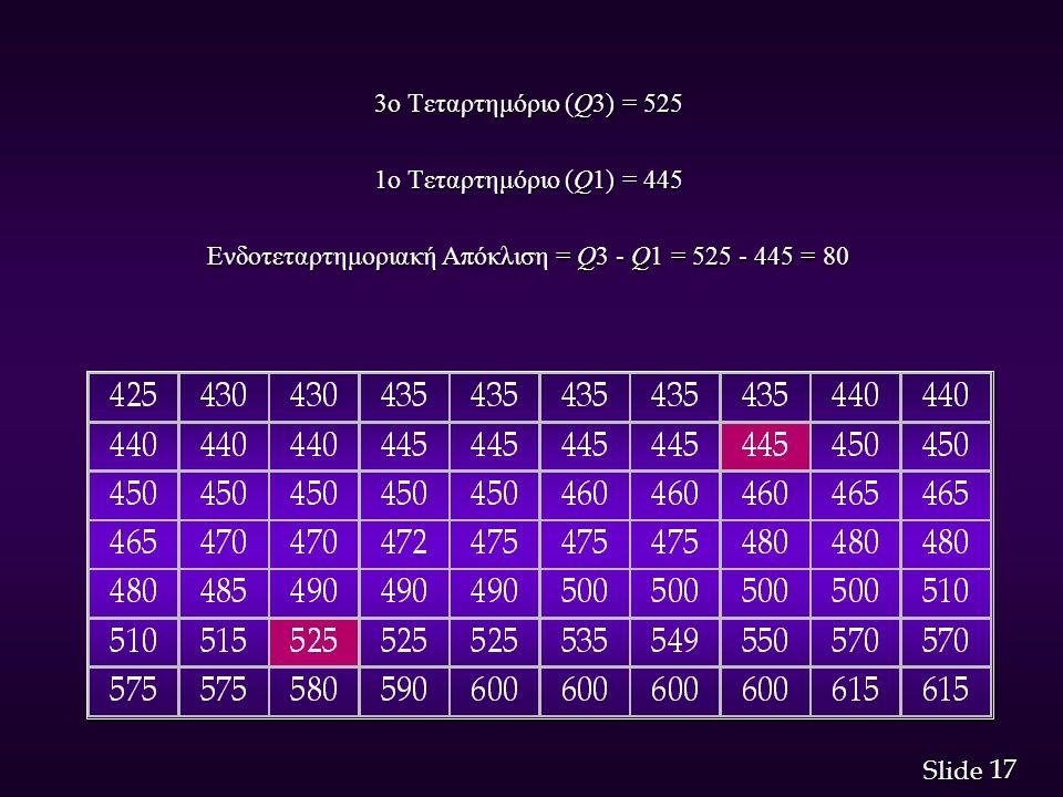 Ενδοτεταρτημοριακή Απόκλιση = Q3 - Q1 = 525 - 445 = 80