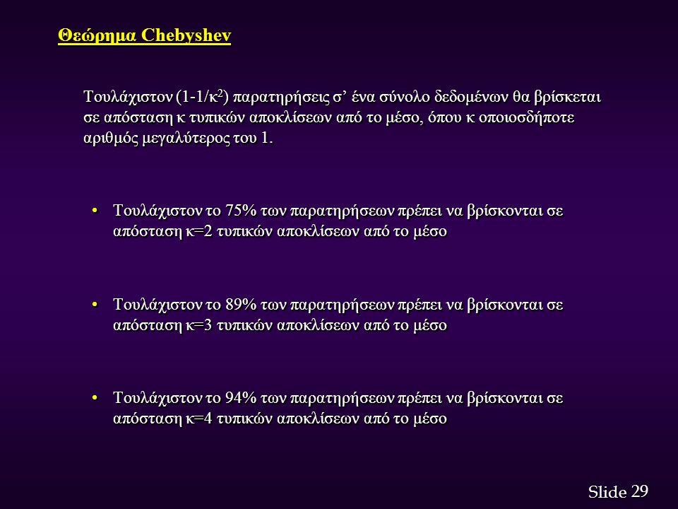 Θεώρημα Chebyshev