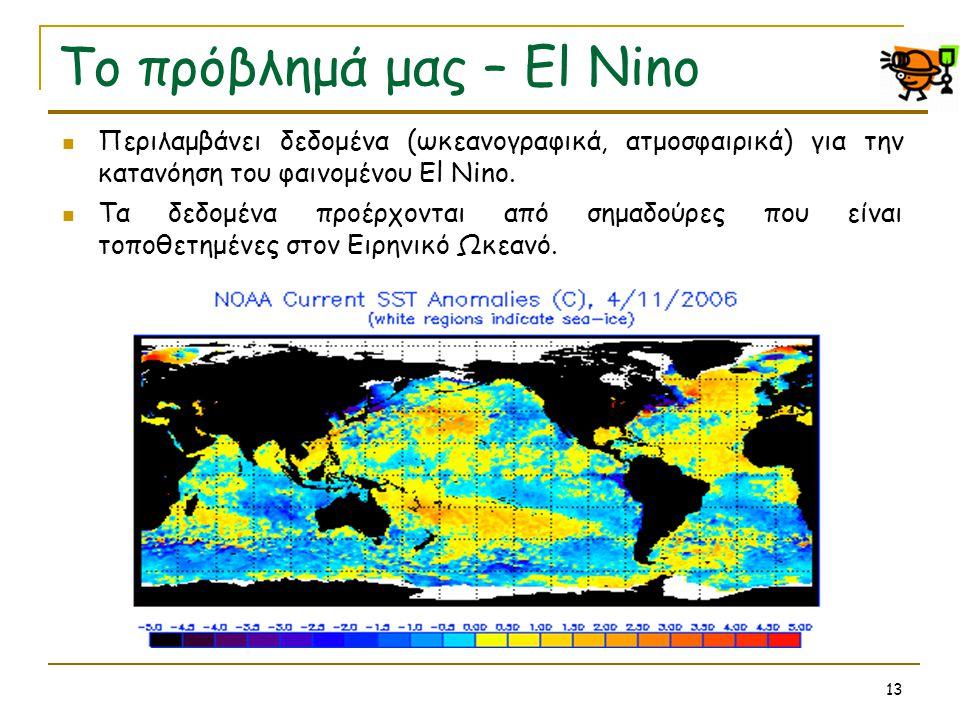 Το πρόβλημά μας – El Nino
