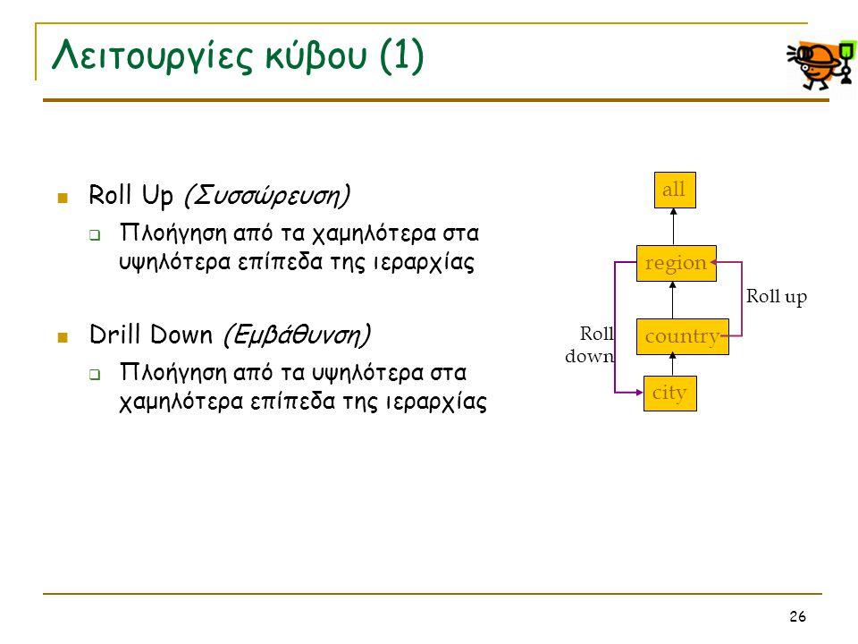 Λειτουργίες κύβου (1) Roll Up (Συσσώρευση) Drill Down (Εμβάθυνση)