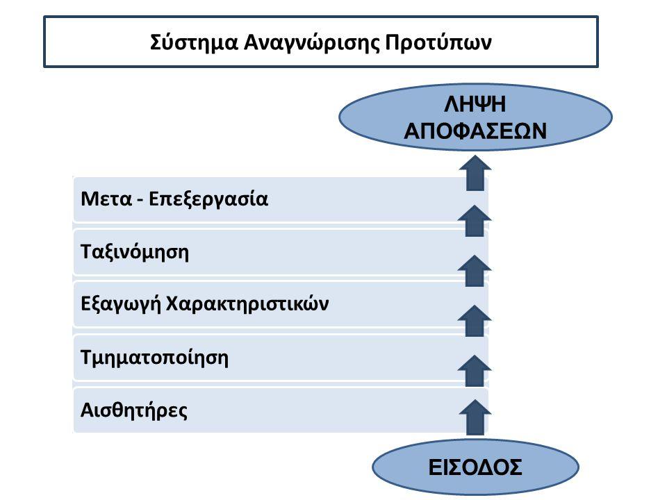 Σύστημα Αναγνώρισης Προτύπων